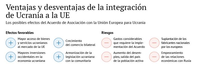 Ucrania y la integración a la Unión Europea_cubaxdentro.wordpress.com